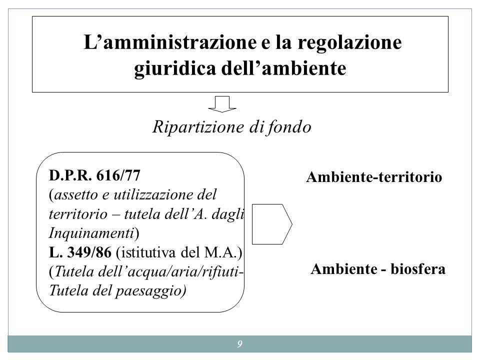 L'amministrazione e la regolazione giuridica dell'ambiente
