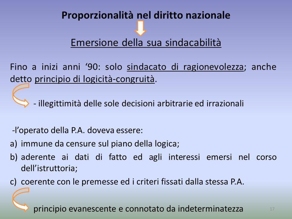 Proporzionalità nel diritto nazionale Emersione della sua sindacabilità