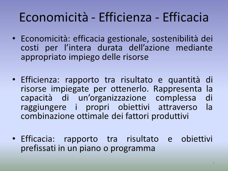 Economicità - Efficienza - Efficacia
