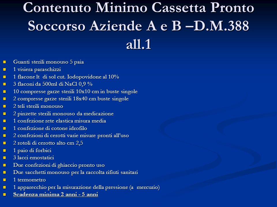 Contenuto Minimo Cassetta Pronto Soccorso Aziende A e B –D.M.388 all.1