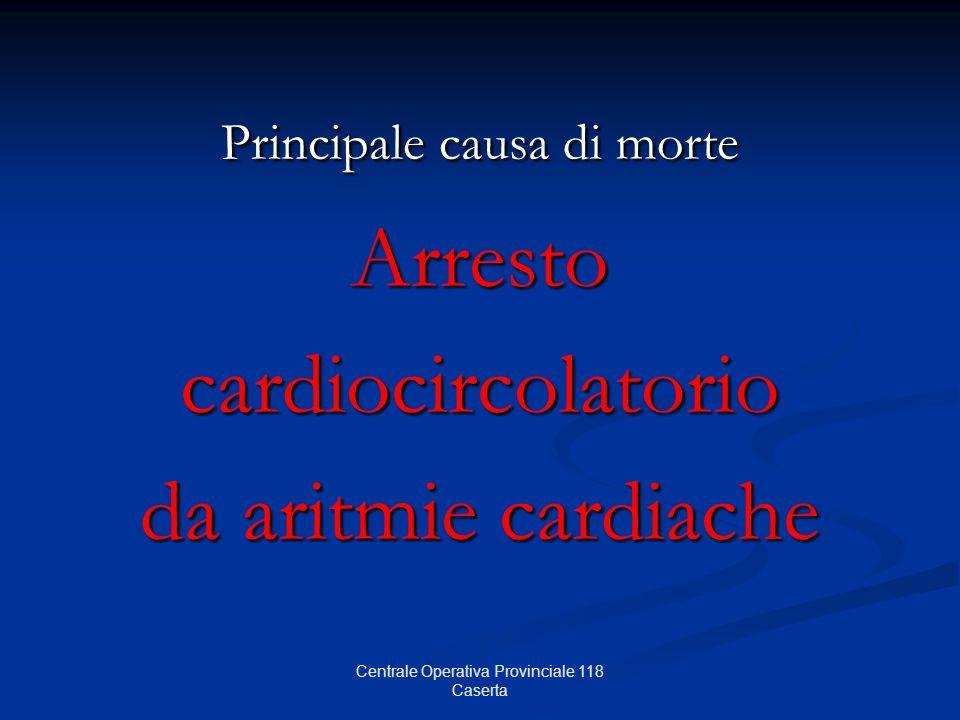 Arresto cardiocircolatorio da aritmie cardiache