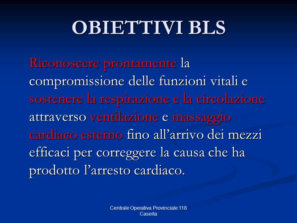 Centrale Operativa Provinciale 118 Caserta