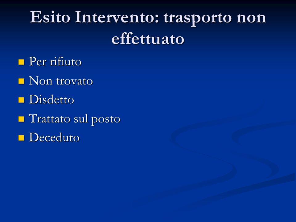 Esito Intervento: trasporto non effettuato