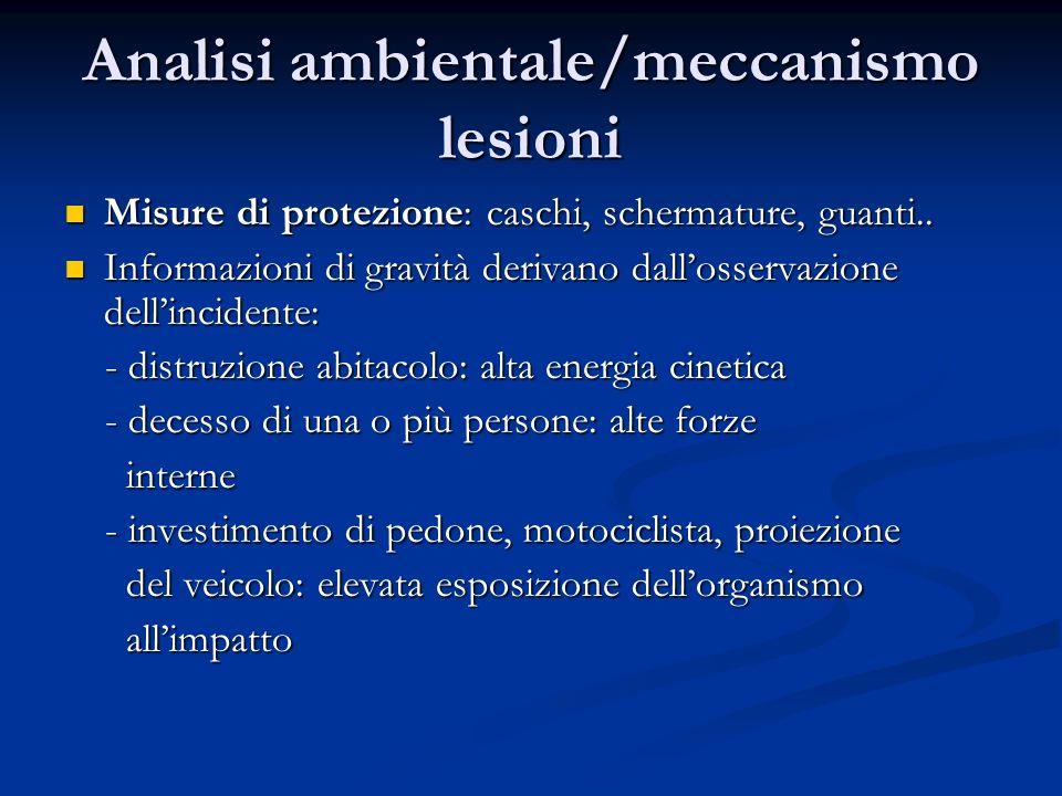 Analisi ambientale/meccanismo lesioni