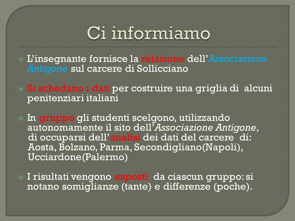Ci informiamo L'insegnante fornisce la relazione dell'Associazione Antigone sul carcere di Sollicciano.