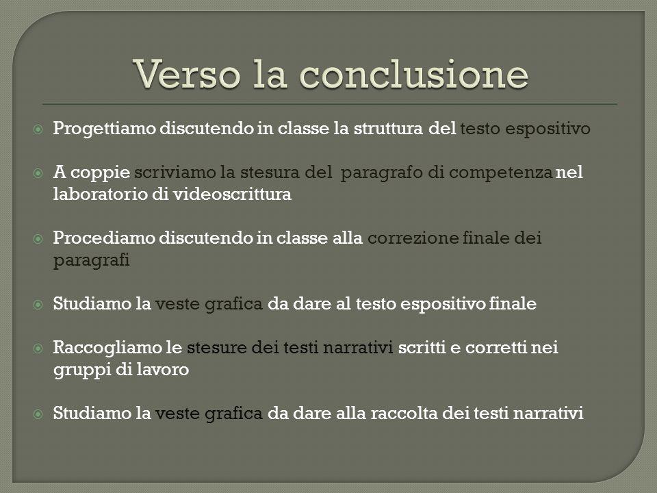 Verso la conclusione Progettiamo discutendo in classe la struttura del testo espositivo.