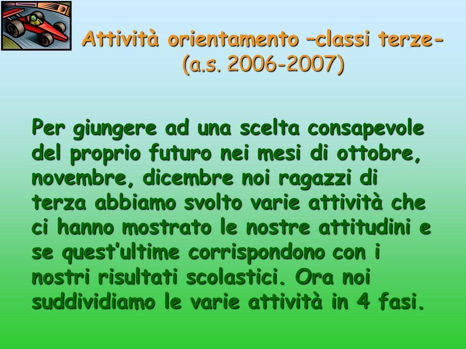 Attività orientamento –classi terze- (a.s. 2006-2007)
