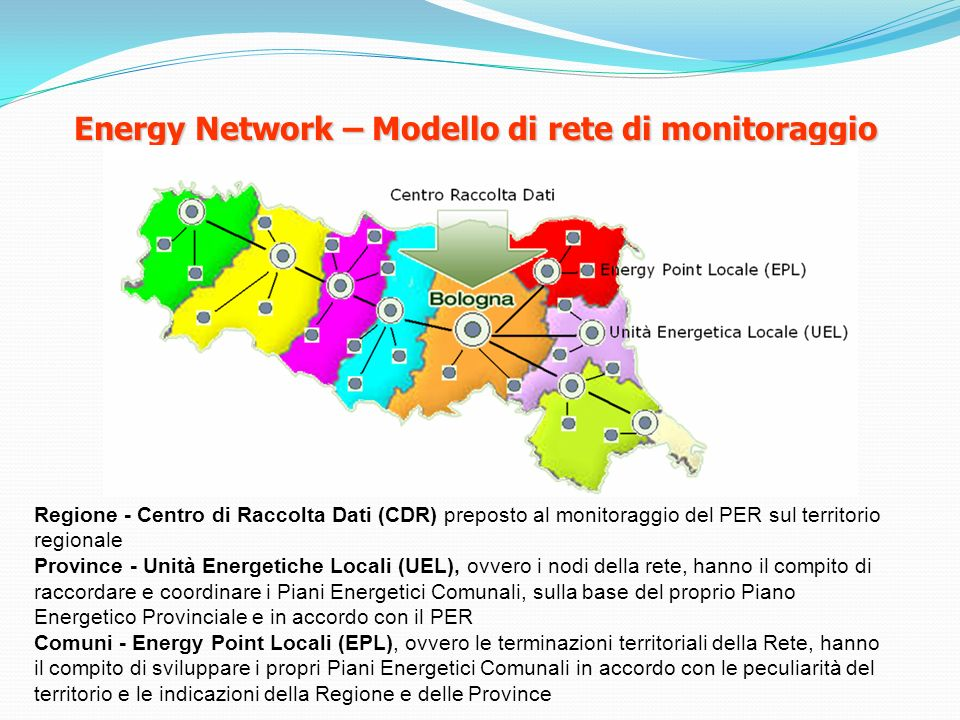 Energy Network – Modello di rete di monitoraggio