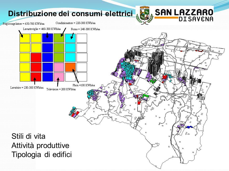 Distribuzione dei consumi elettrici