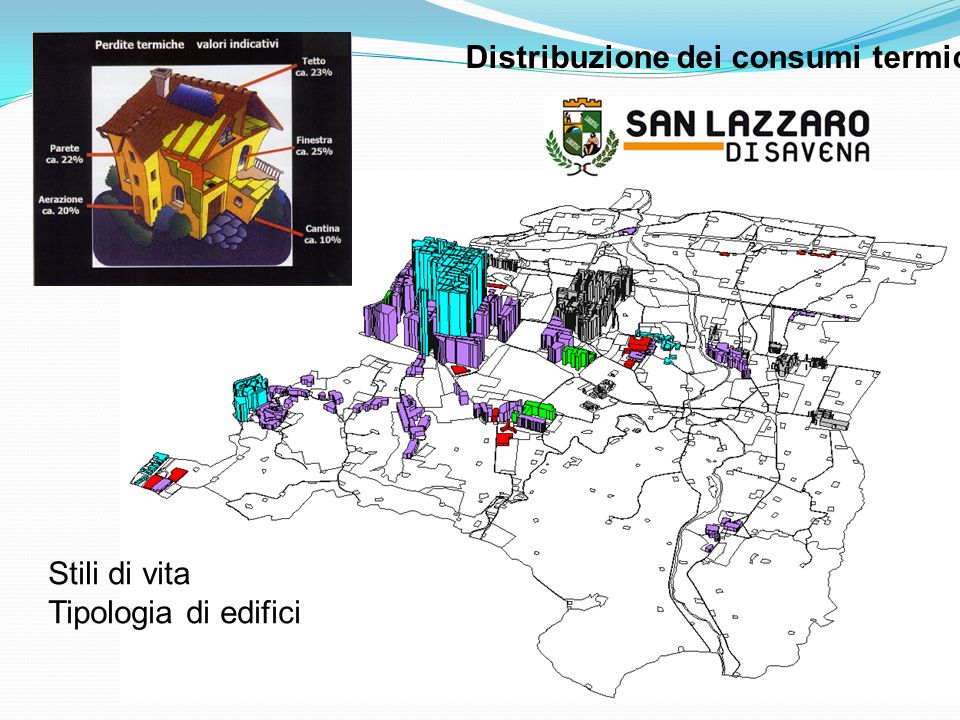 Distribuzione dei consumi termici