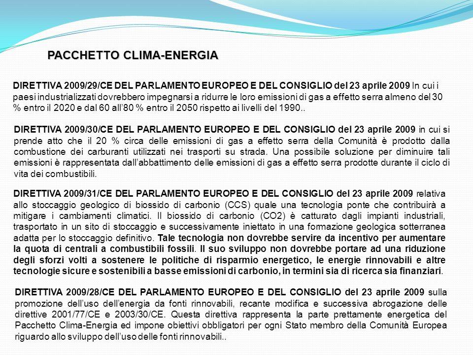 PACCHETTO CLIMA-ENERGIA