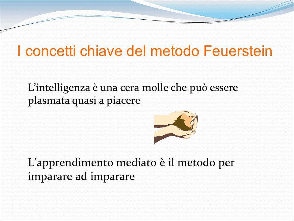I concetti chiave del metodo Feuerstein