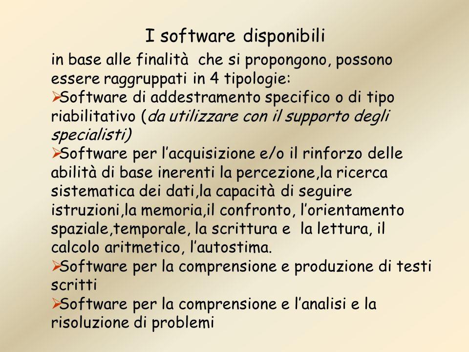 I software disponibili