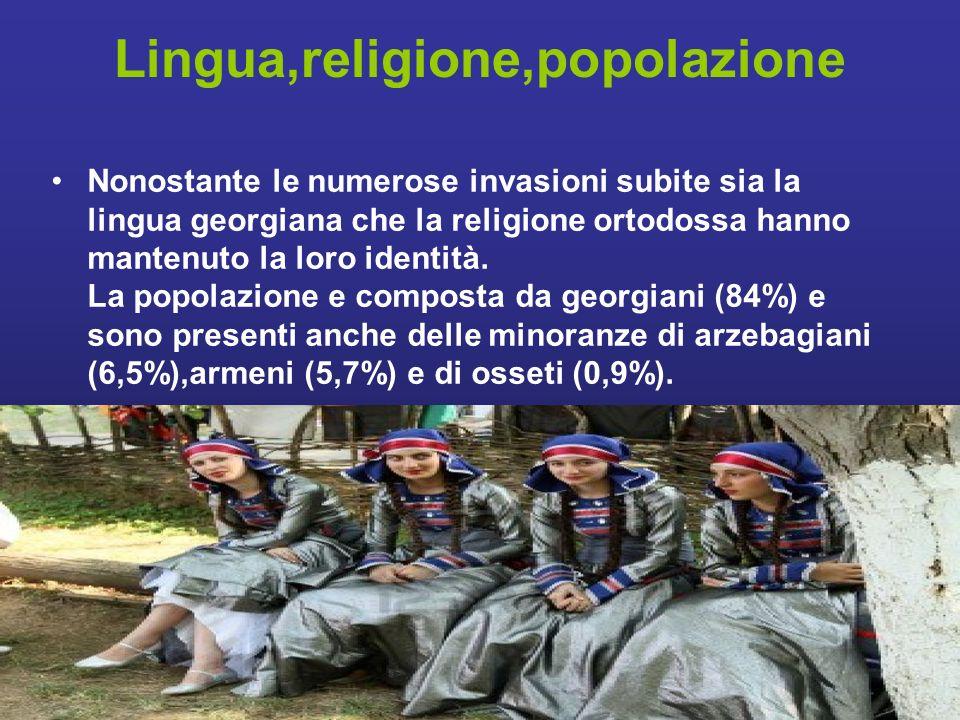 Lingua,religione,popolazione