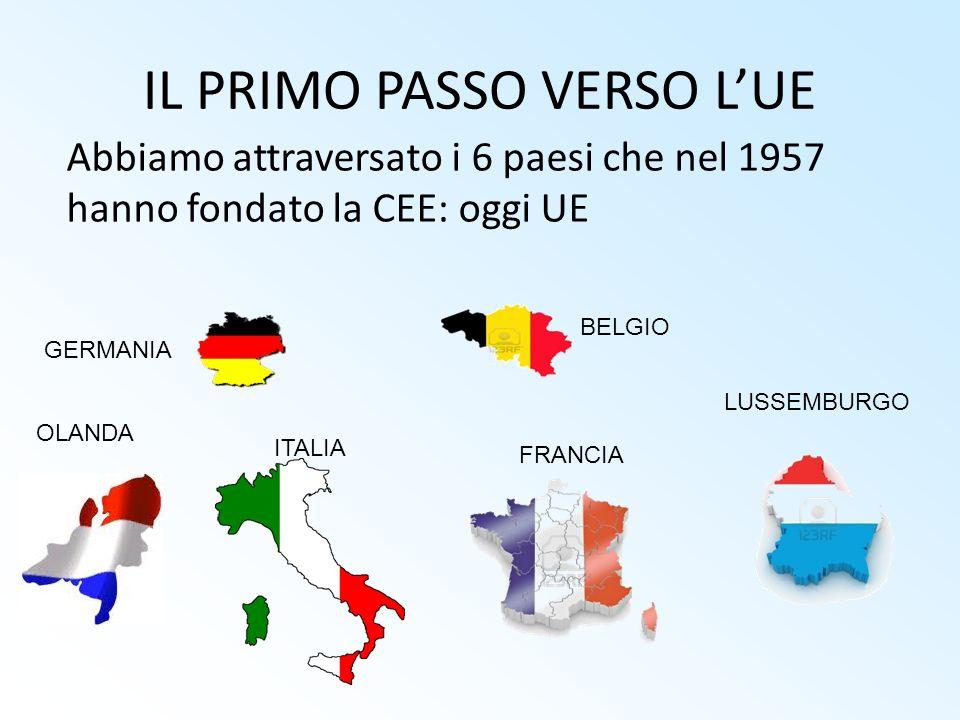 IL PRIMO PASSO VERSO L'UE