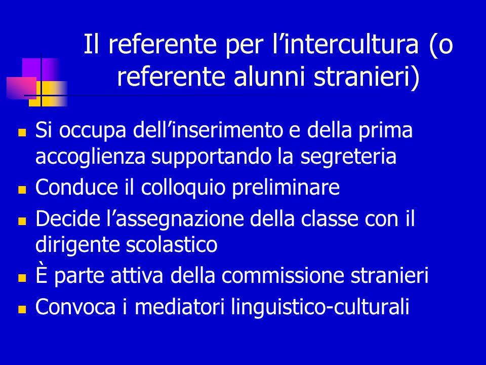 Il referente per l'intercultura (o referente alunni stranieri)