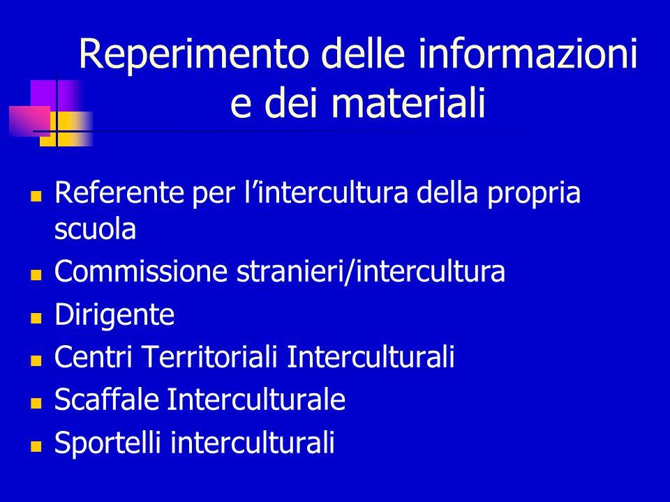 Reperimento delle informazioni e dei materiali