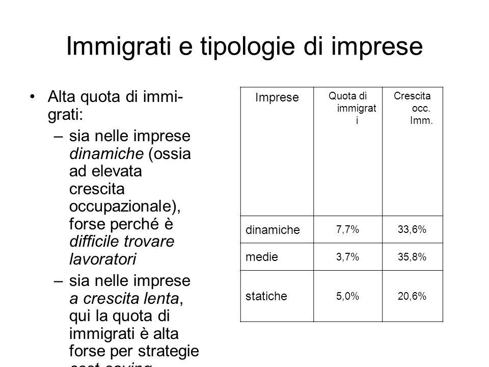 Immigrati e tipologie di imprese