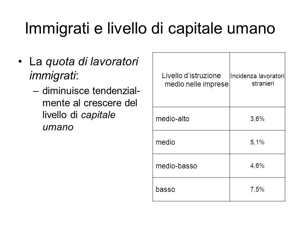 Immigrati e livello di capitale umano