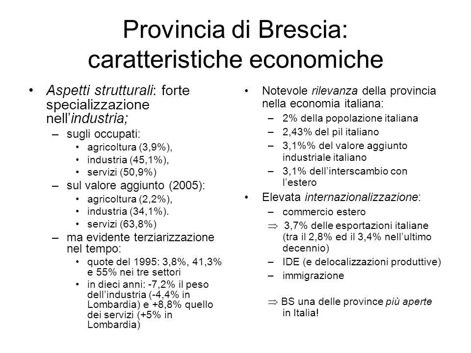 Provincia di Brescia: caratteristiche economiche