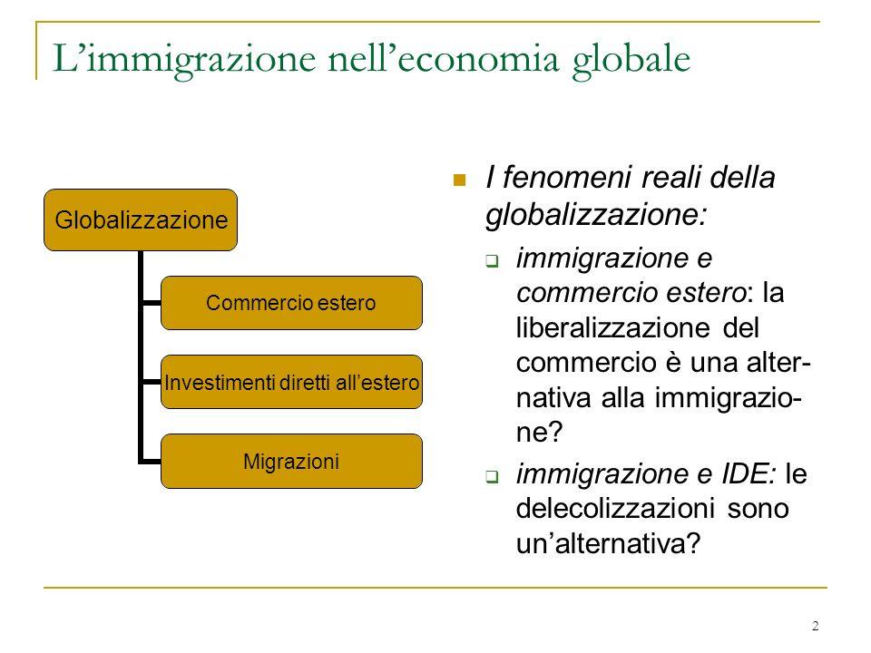 L'immigrazione nell'economia globale