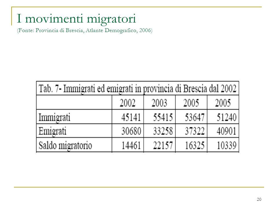 I movimenti migratori (Fonte: Provincia di Brescia, Atlante Demografico, 2006)