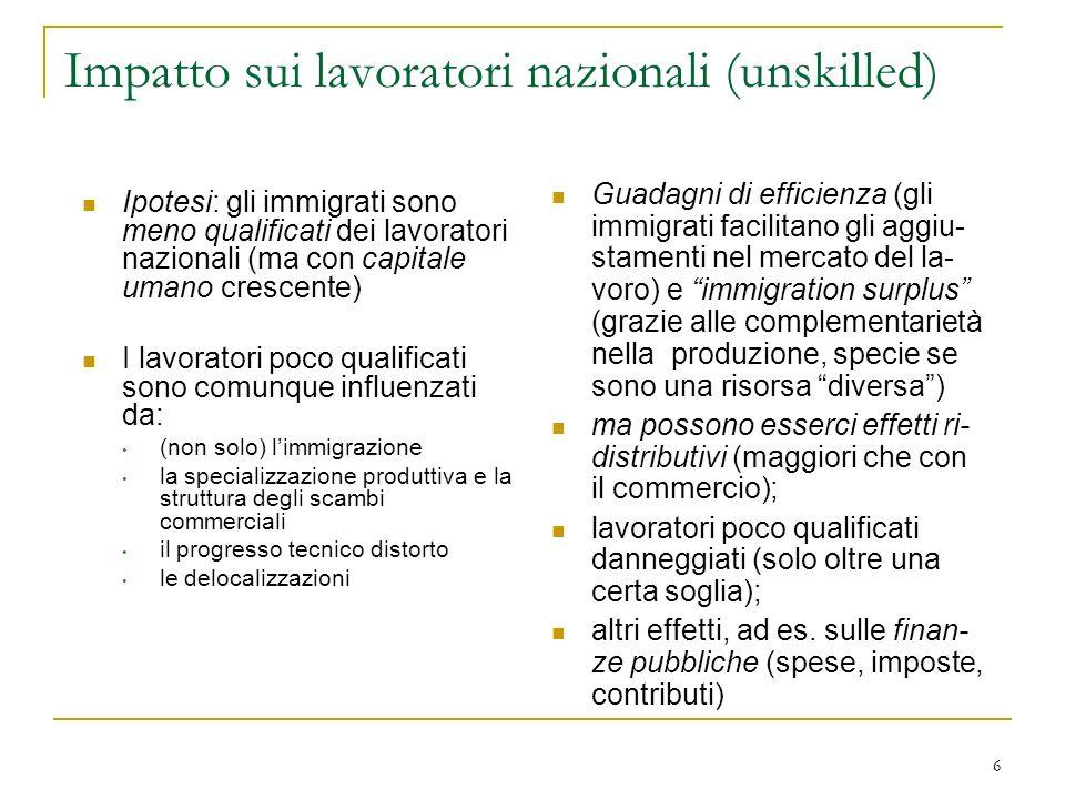 Impatto sui lavoratori nazionali (unskilled)