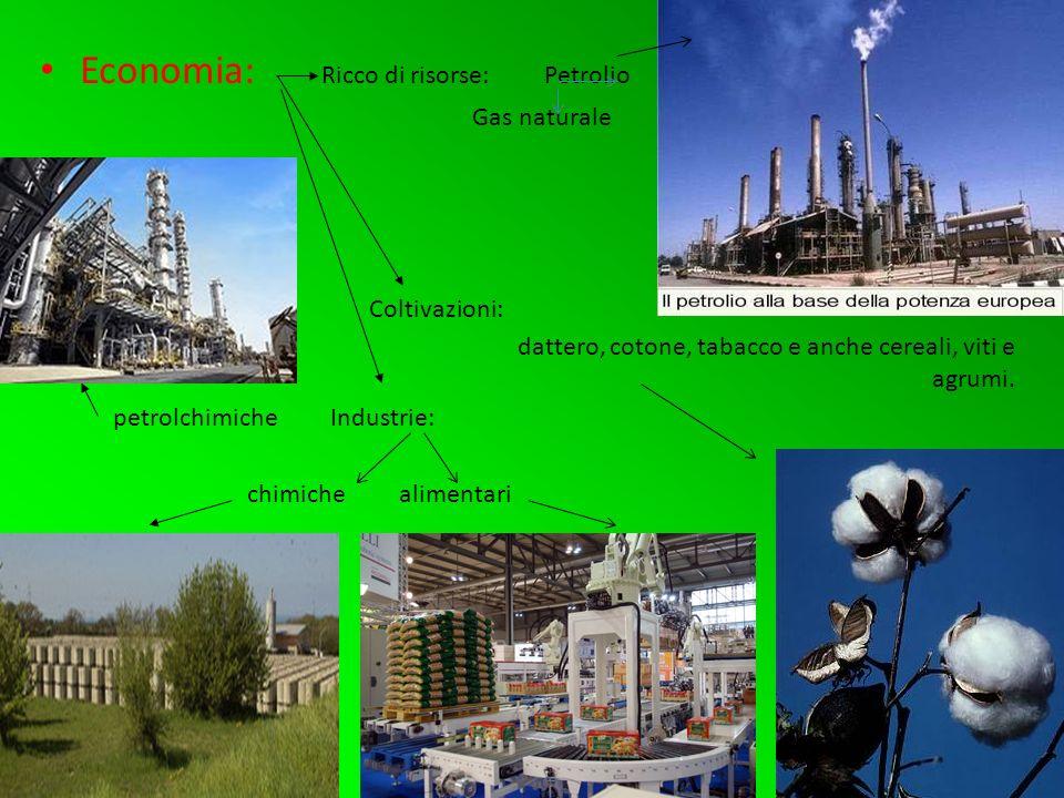 Economia: Ricco di risorse: Petrolio
