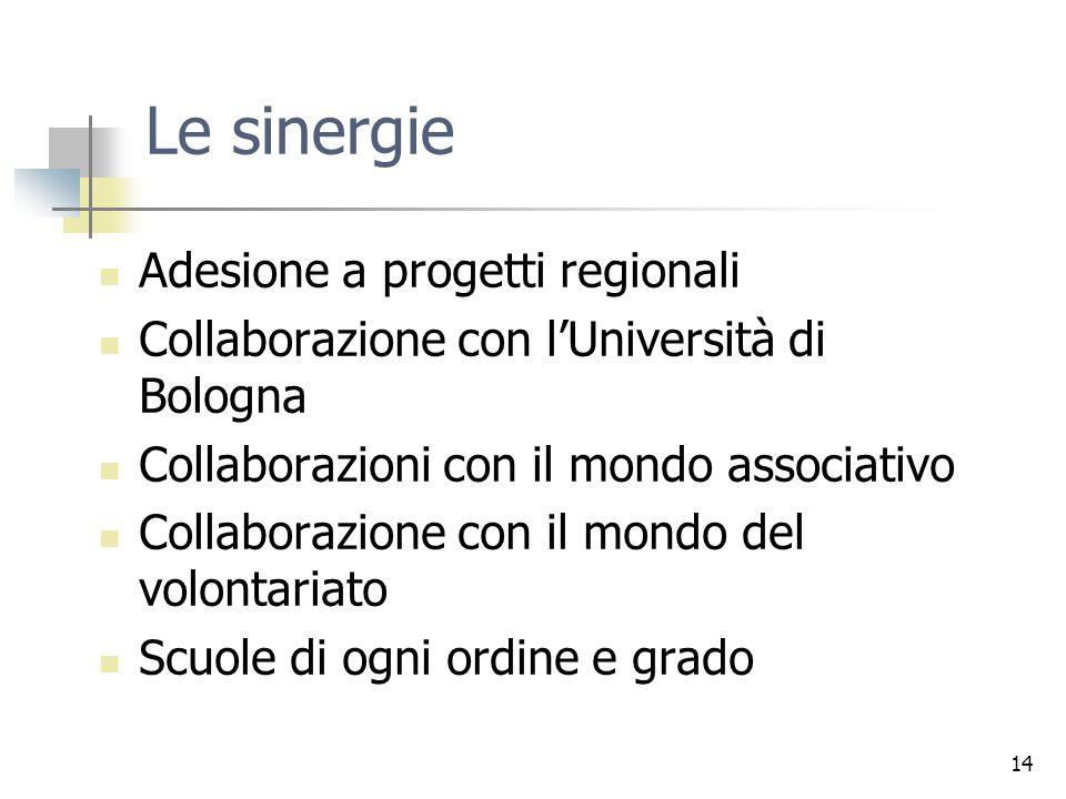 Le sinergie Adesione a progetti regionali