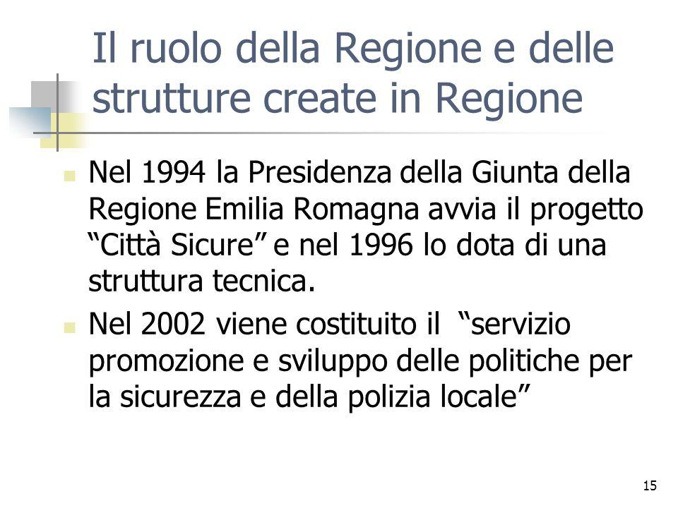 Il ruolo della Regione e delle strutture create in Regione