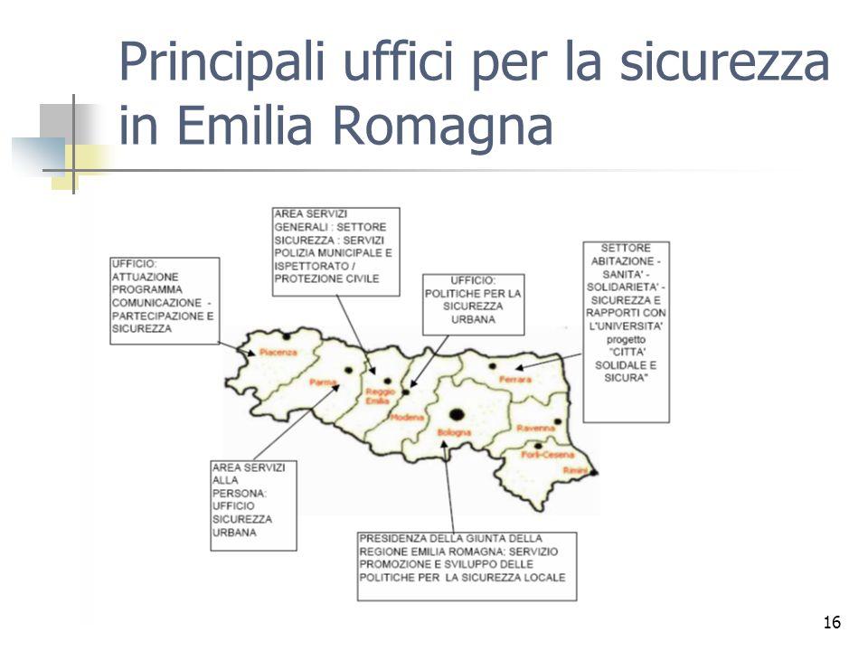 Principali uffici per la sicurezza in Emilia Romagna