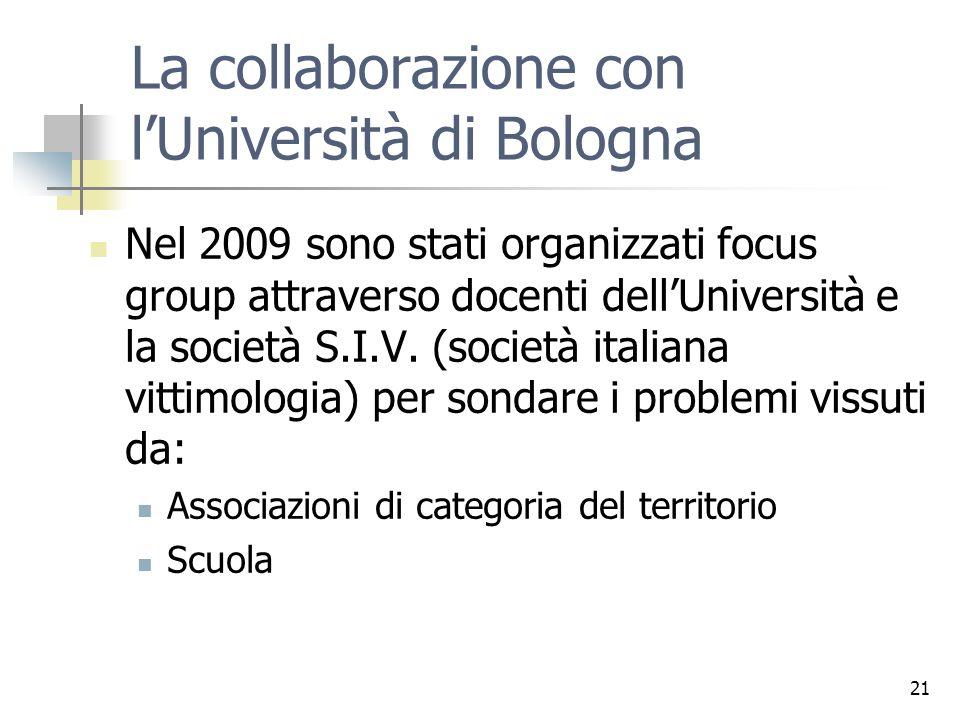 La collaborazione con l'Università di Bologna