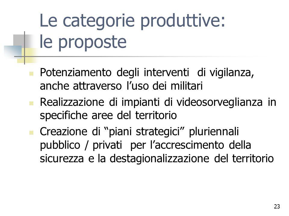 Le categorie produttive: le proposte