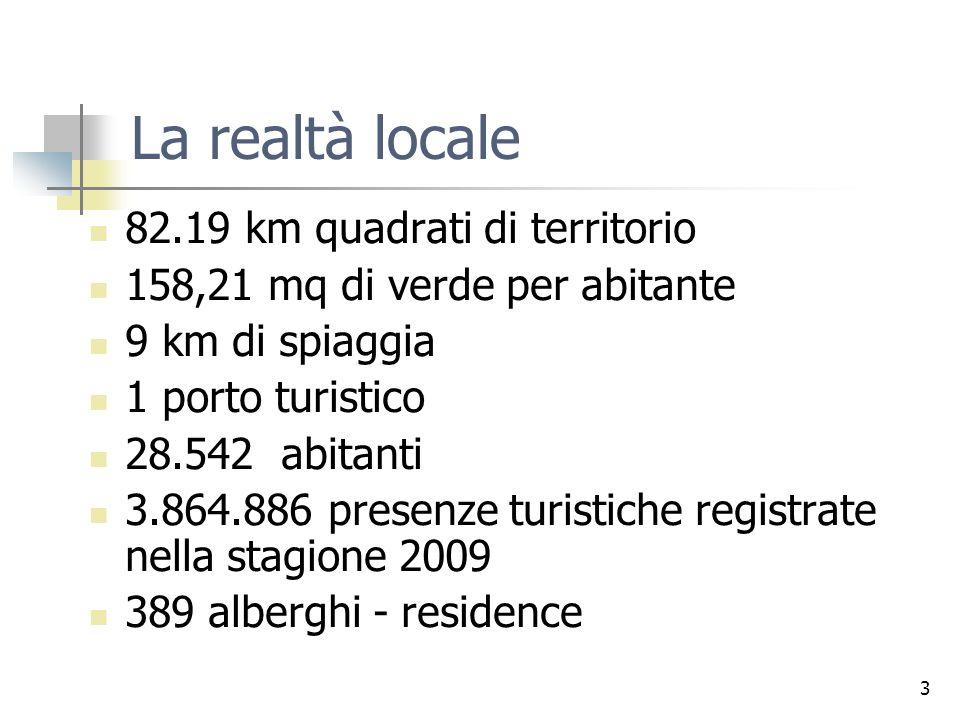 La realtà locale 82.19 km quadrati di territorio