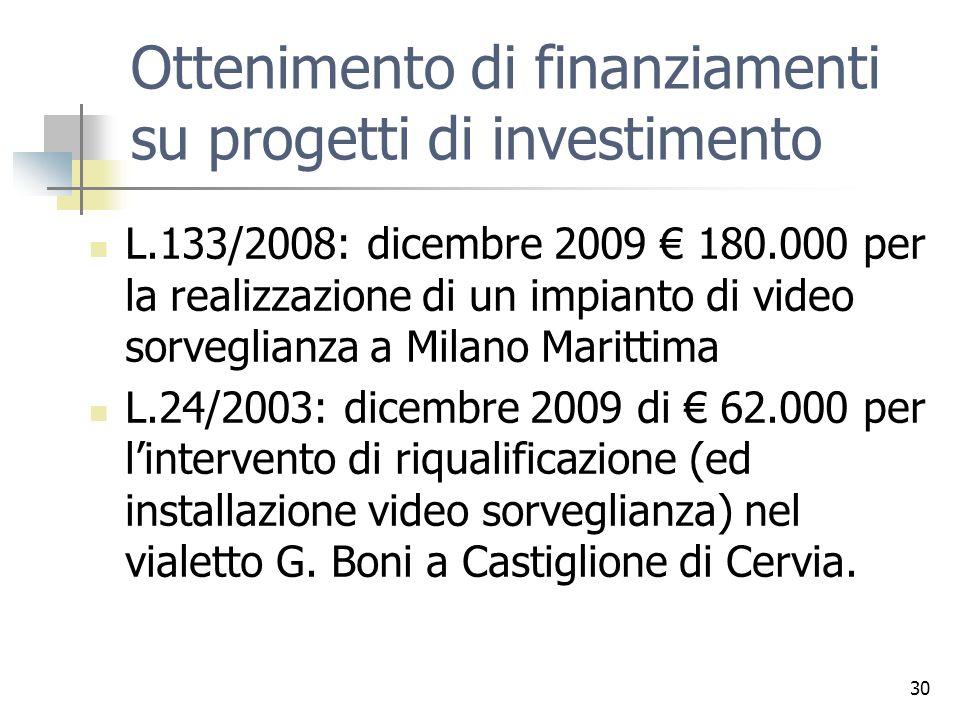 Ottenimento di finanziamenti su progetti di investimento