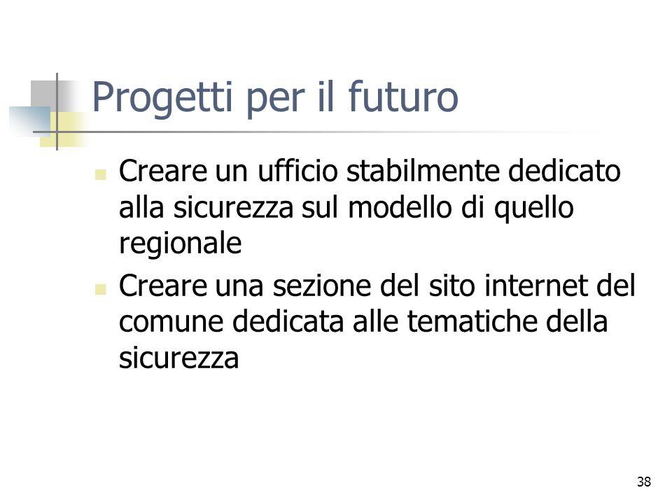 Progetti per il futuro Creare un ufficio stabilmente dedicato alla sicurezza sul modello di quello regionale.