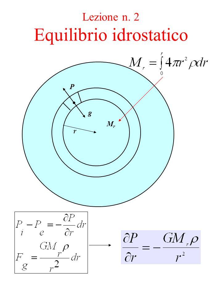 Lezione n. 2 Equilibrio idrostatico