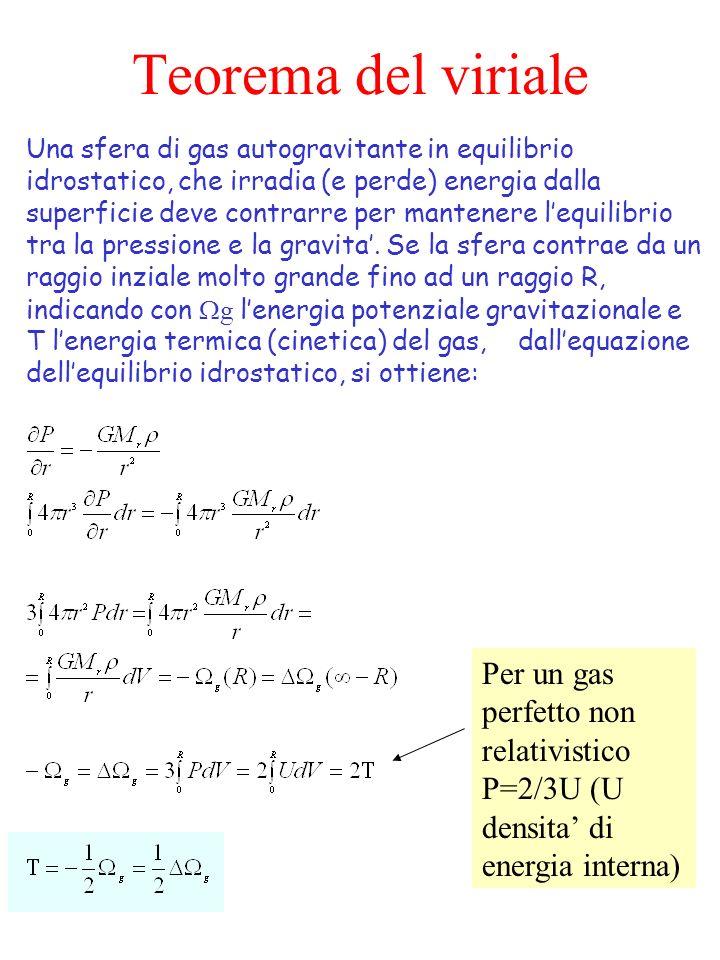 Teorema del viriale