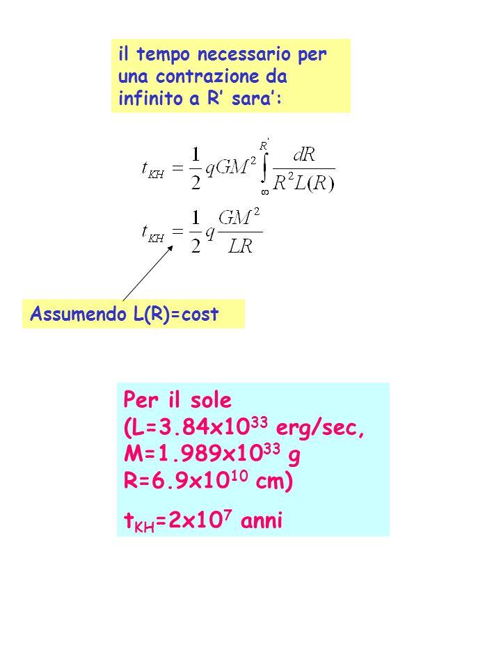 Per il sole (L=3.84x1033 erg/sec, M=1.989x1033 g R=6.9x1010 cm)