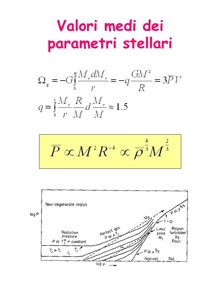 Valori medi dei parametri stellari