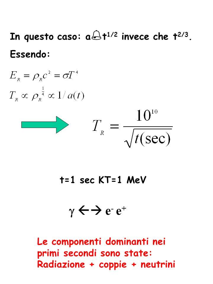 g  e- e+ In questo caso: a%t1/2 invece che t2/3. Essendo: