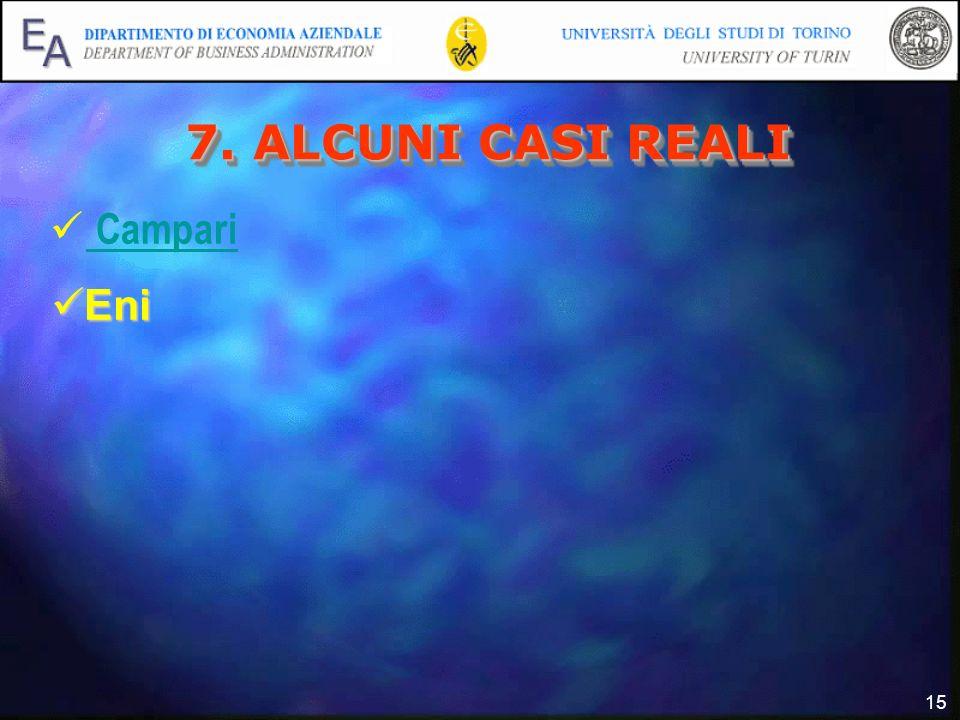 7. ALCUNI CASI REALI Campari Eni