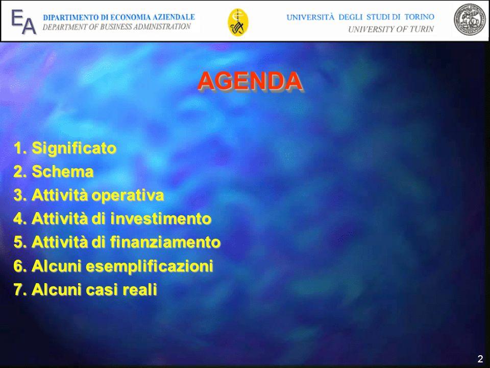 AGENDA Significato Schema Attività operativa Attività di investimento