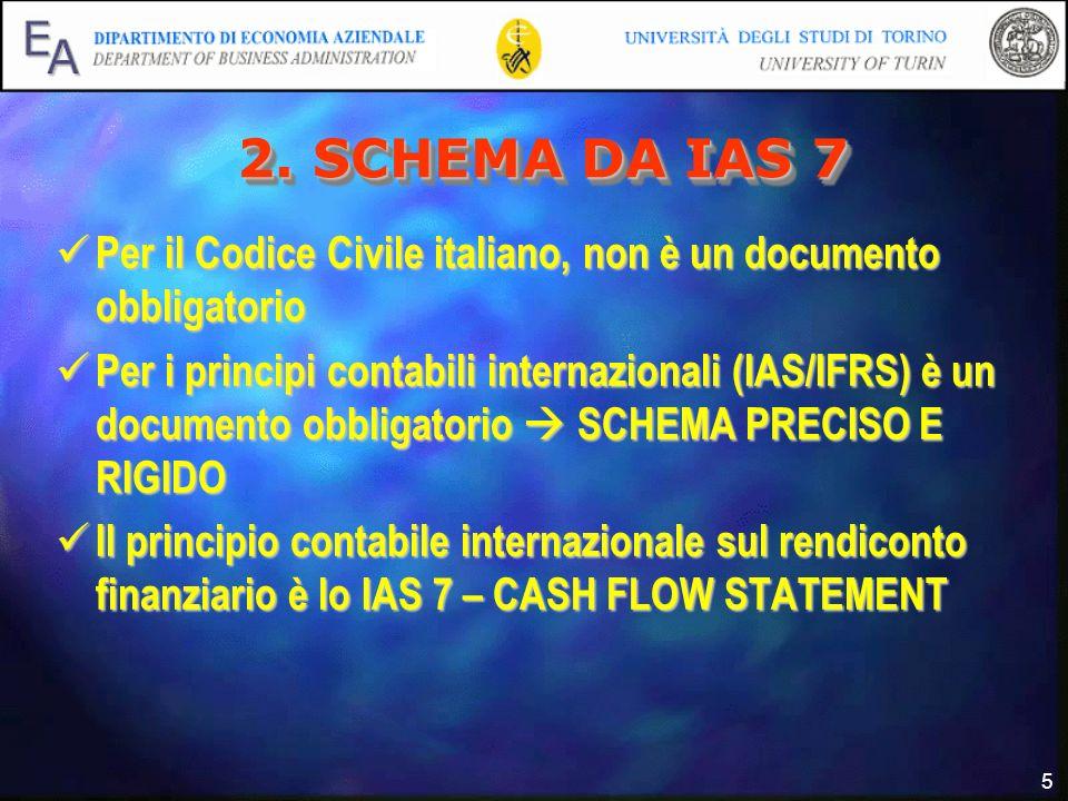 2. SCHEMA DA IAS 7 Per il Codice Civile italiano, non è un documento obbligatorio.