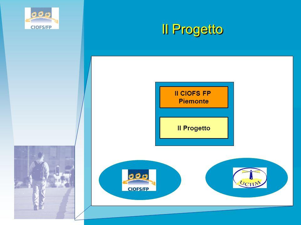Il Progetto Il Progetto Il CIOFS FP Piemonte