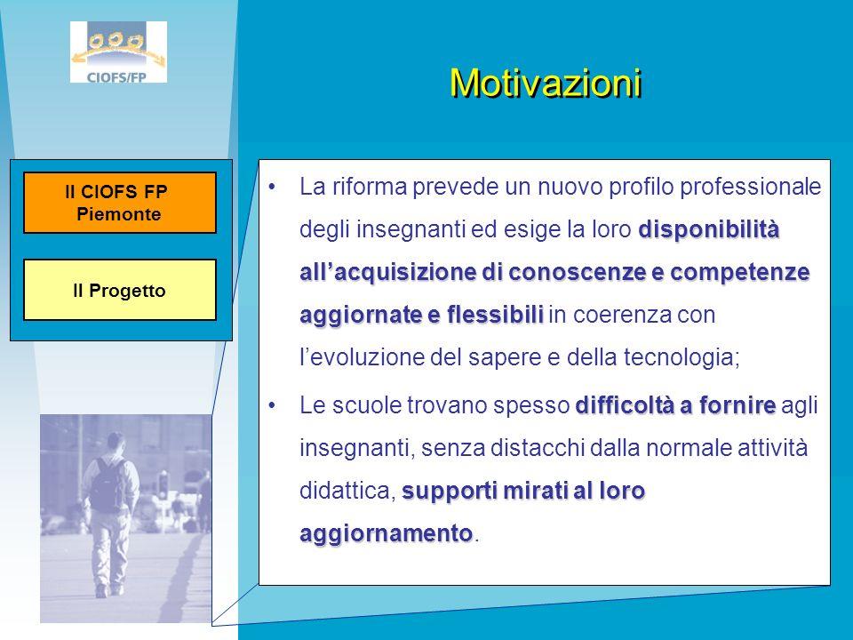 Motivazioni Il Progetto. Il CIOFS FP. Piemonte.