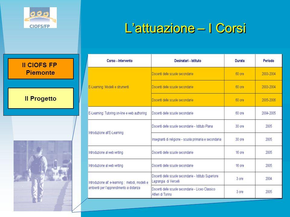 L'attuazione – I Corsi Il CIOFS FP Piemonte Il Progetto