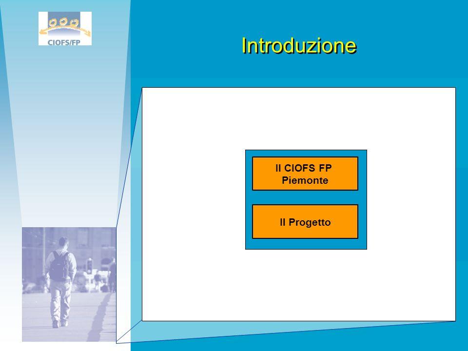 Introduzione Il CIOFS FP Piemonte Il Progetto