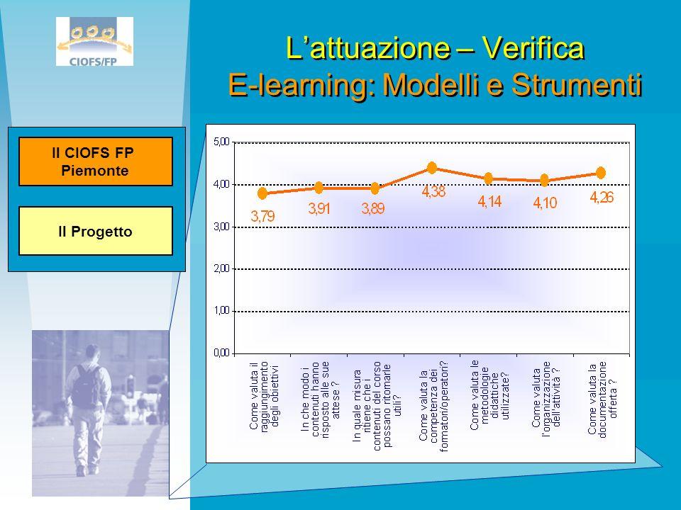 L'attuazione – Verifica E-learning: Modelli e Strumenti