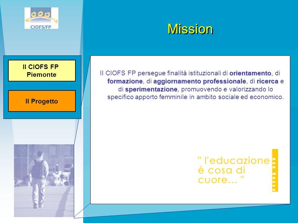 Mission Il Progetto Il CIOFS FP Piemonte